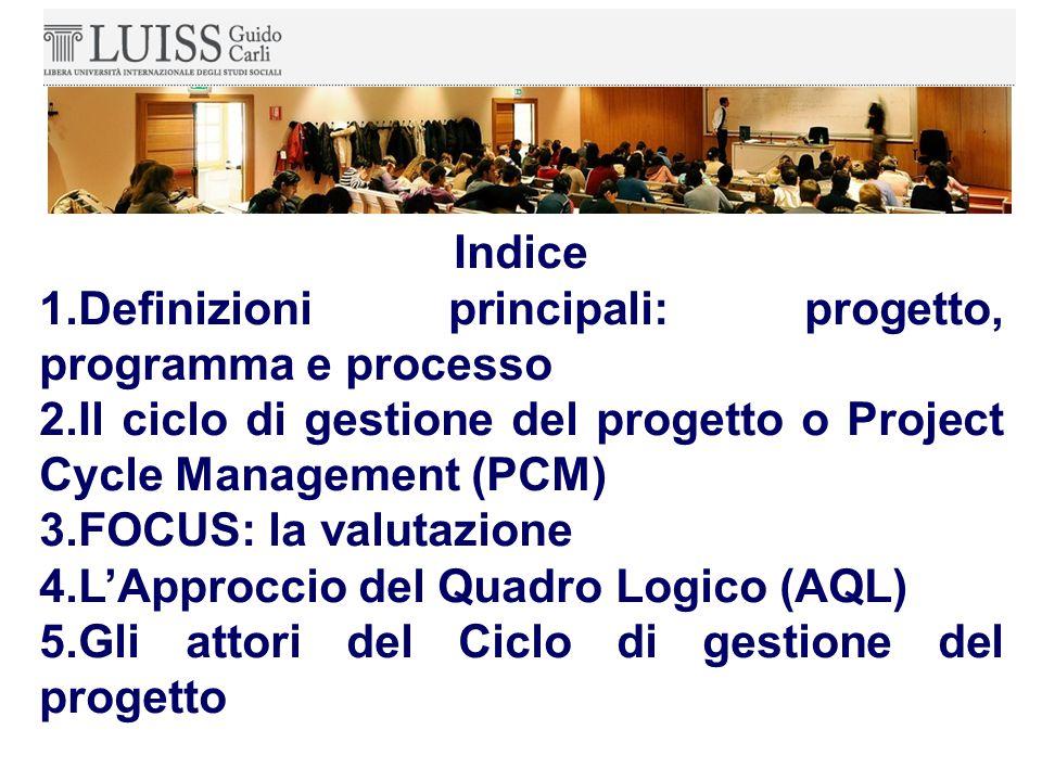 Indice Definizioni principali: progetto, programma e processo. Il ciclo di gestione del progetto o Project Cycle Management (PCM)