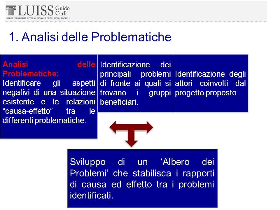 1. Analisi delle Problematiche