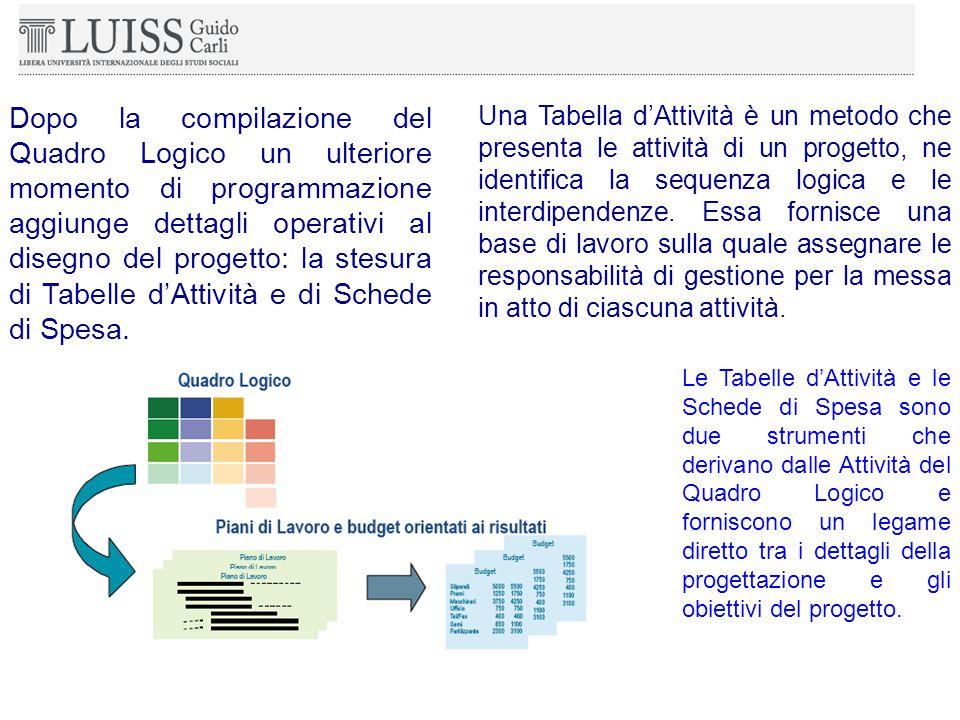 Dopo la compilazione del Quadro Logico un ulteriore momento di programmazione aggiunge dettagli operativi al disegno del progetto: la stesura di Tabelle d'Attività e di Schede di Spesa.