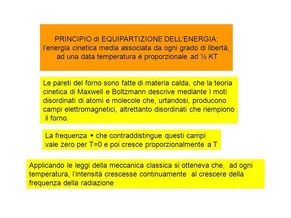 PRINCIPIO di EQUIPARTIZIONE DELL'ENERGIA: