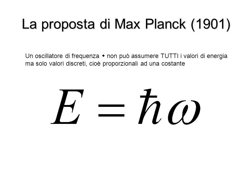 La proposta di Max Planck (1901)