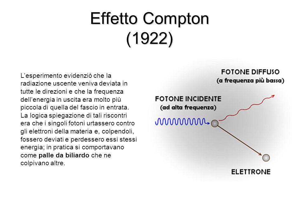 Effetto Compton (1922)