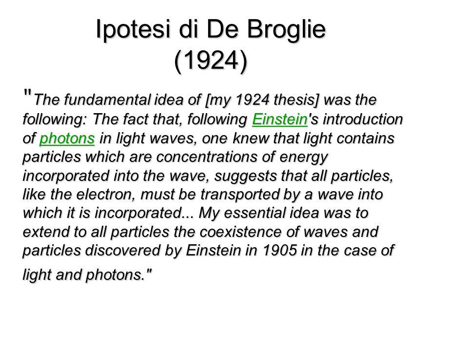 Ipotesi di De Broglie (1924)