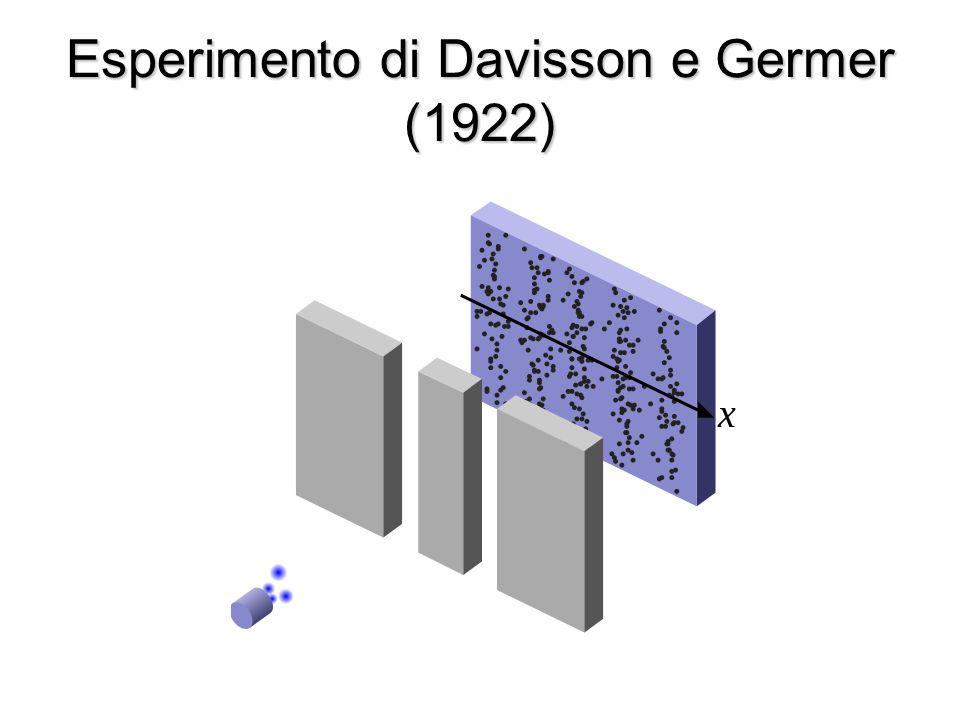 Esperimento di Davisson e Germer (1922)