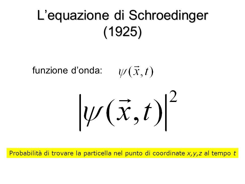 L'equazione di Schroedinger (1925)