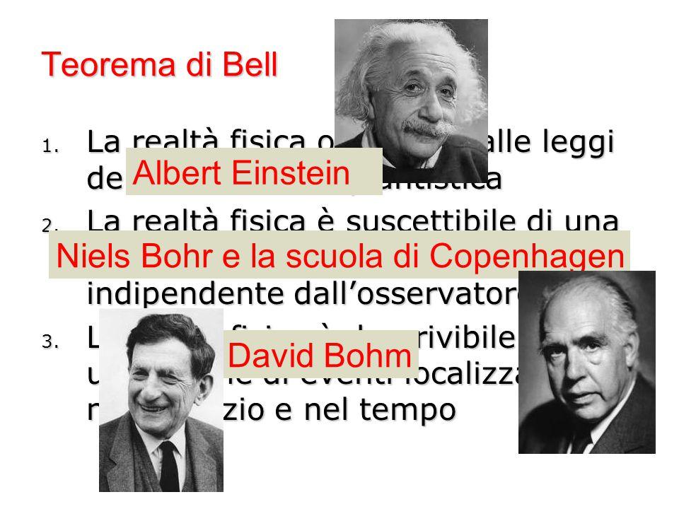 Niels Bohr e la scuola di Copenhagen
