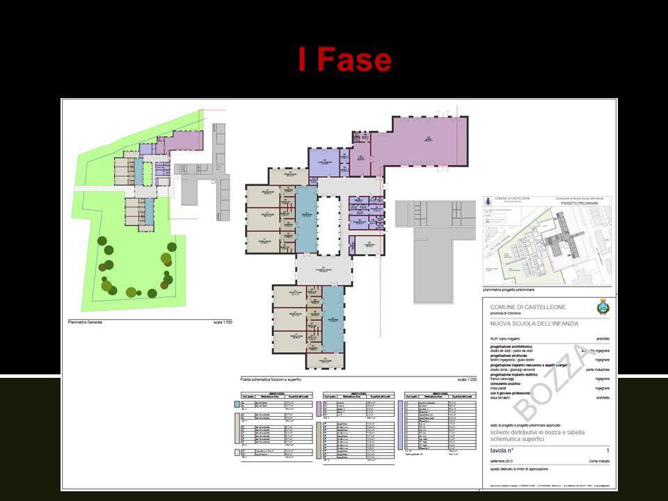 I Fase analisi del progetto preliminare
