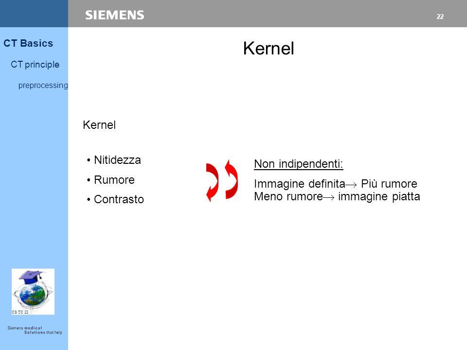 Kernel Kernel Nitidezza Non indipendenti: Rumore