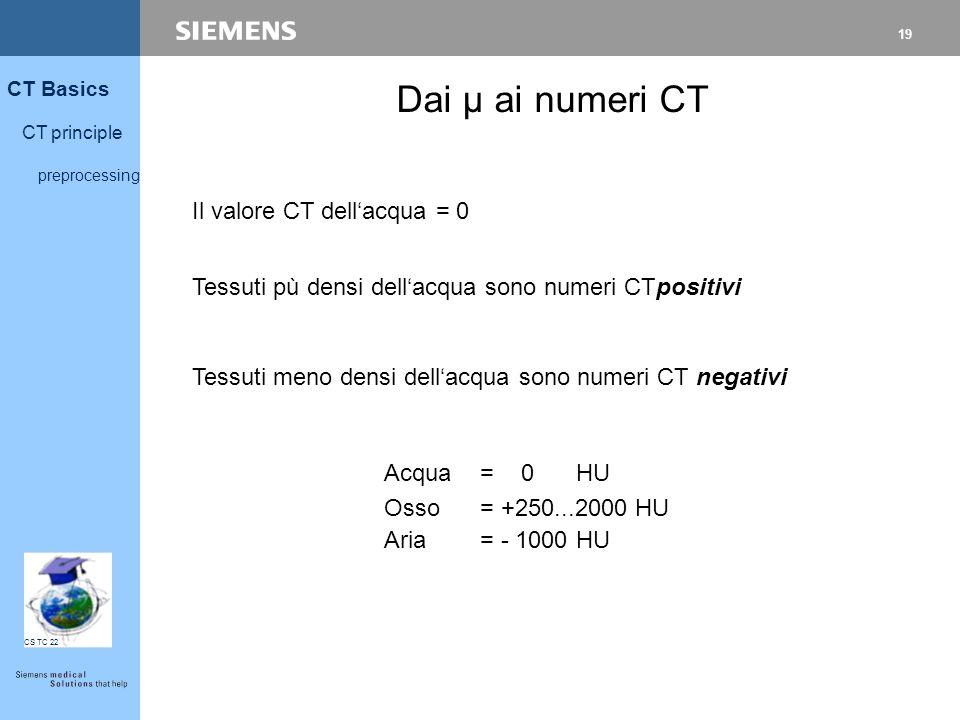 Dai µ ai numeri CT Il valore CT dell'acqua = 0
