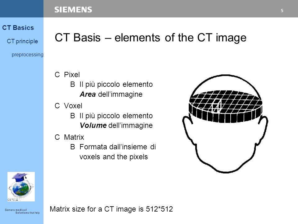 CT Basis – elements of the CT image