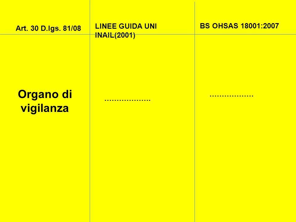 Organo di vigilanza LINEE GUIDA UNI INAIL(2001) BS OHSAS 18001:2007