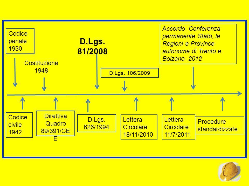 Direttiva Quadro 89/391/CEE