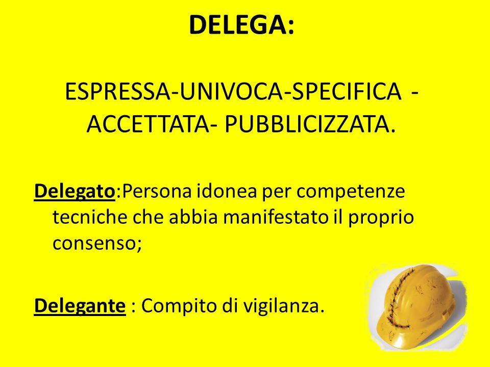 DELEGA: ESPRESSA-UNIVOCA-SPECIFICA -ACCETTATA- PUBBLICIZZATA.