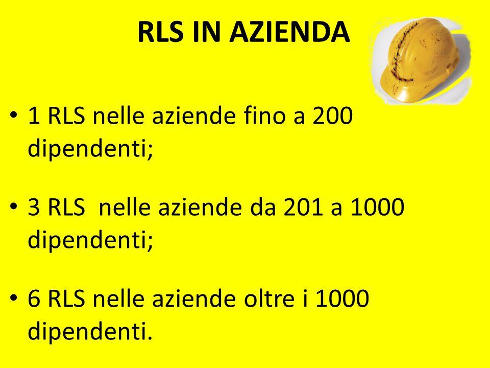 RLS IN AZIENDA 1 RLS nelle aziende fino a 200 dipendenti;