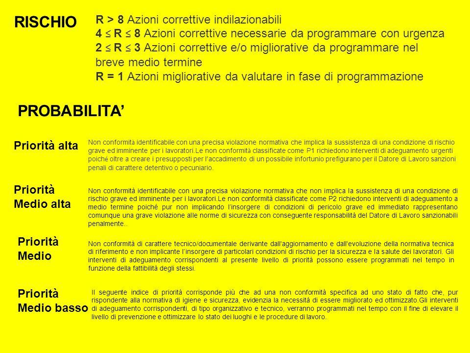 RISCHIO PROBABILITA' R > 8 Azioni correttive indilazionabili