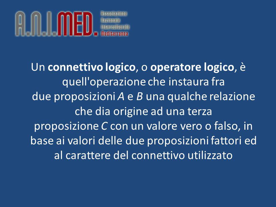 Un connettivo logico, o operatore logico, è quell operazione che instaura fra due proposizioni A e B una qualche relazione che dia origine ad una terza proposizione C con un valore vero o falso, in base ai valori delle due proposizioni fattori ed al carattere del connettivo utilizzato