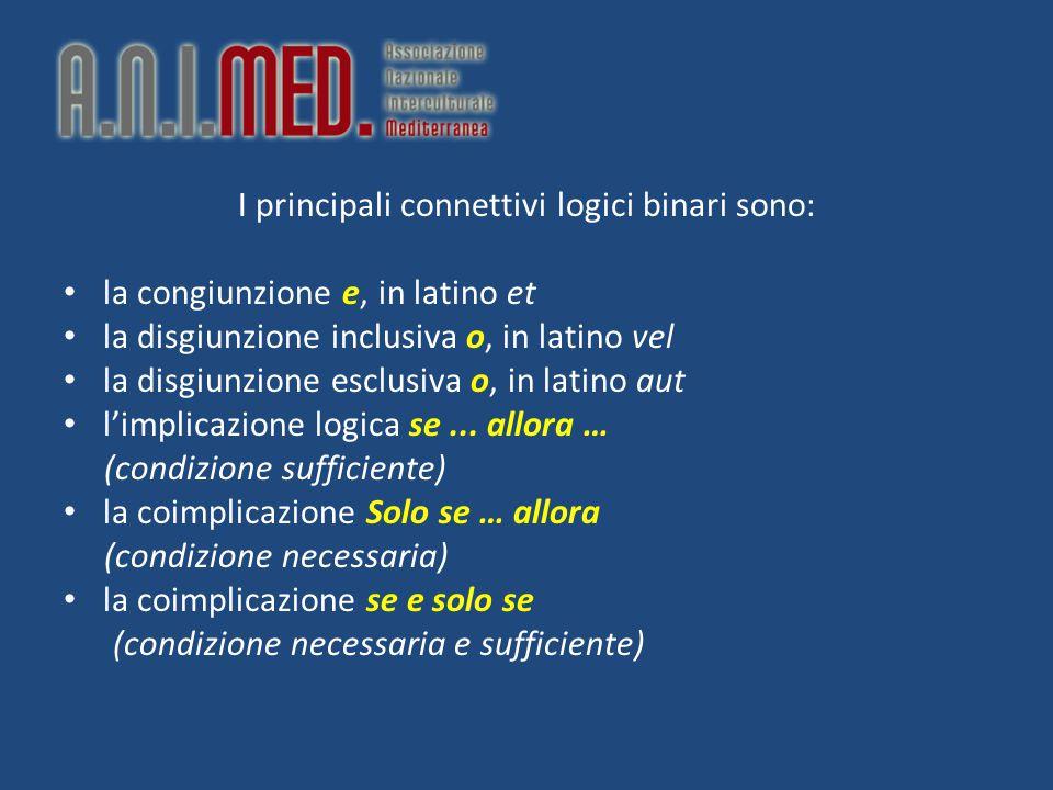 I principali connettivi logici binari sono:
