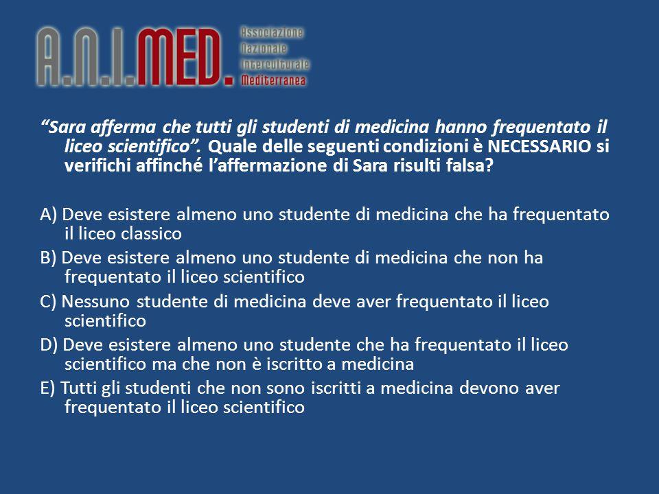 Sara afferma che tutti gli studenti di medicina hanno frequentato il liceo scientifico .