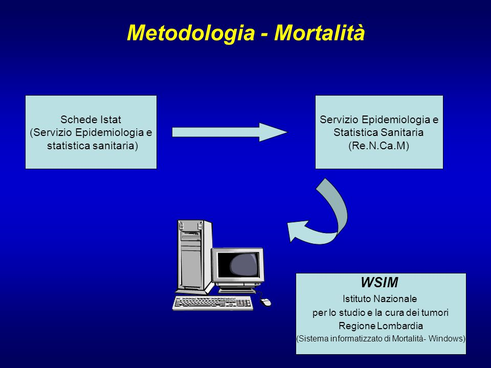 Metodologia - Mortalità