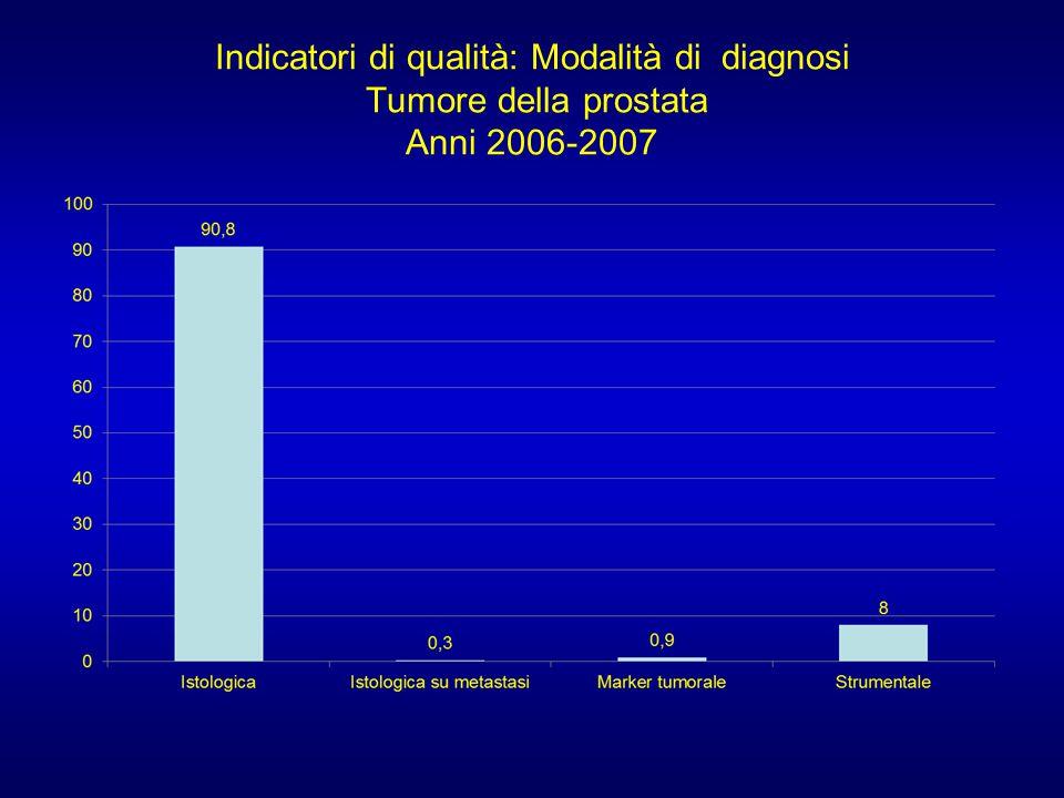 Indicatori di qualità: Modalità di diagnosi Tumore della prostata Anni 2006-2007