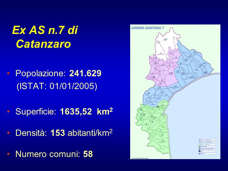 Ex AS n.7 di Catanzaro Popolazione: 241.629. (ISTAT: 01/01/2005) Superficie: 1635,52 km2. Densità: 153 abitanti/km2.