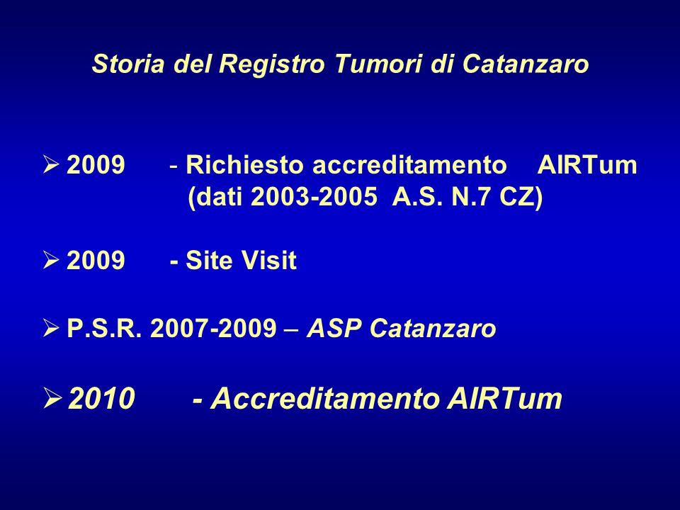 Storia del Registro Tumori di Catanzaro