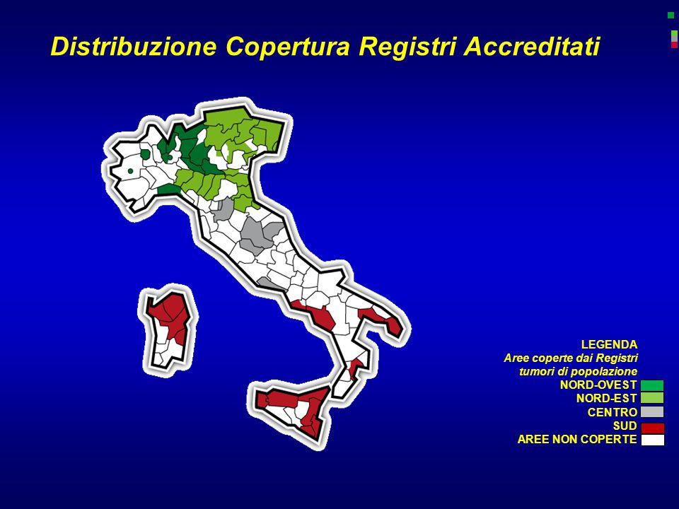 Distribuzione Copertura Registri Accreditati