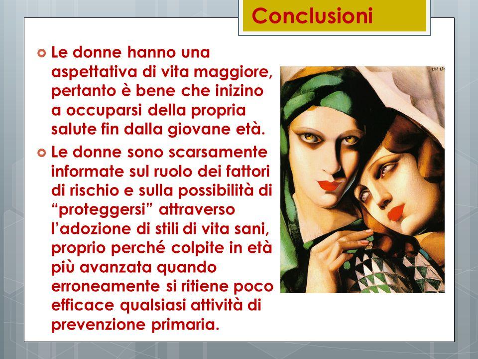 Conclusioni Le donne hanno una aspettativa di vita maggiore, pertanto è bene che inizino a occuparsi della propria salute fin dalla giovane età.