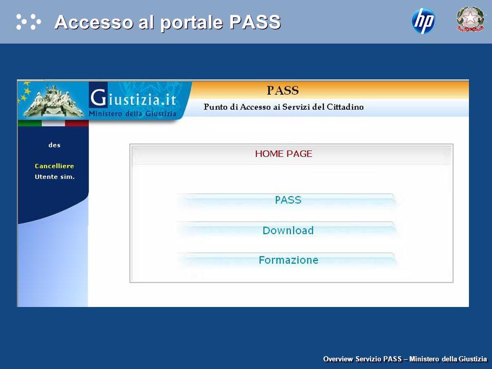Accesso al portale PASS