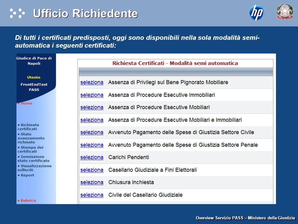 Ufficio Richiedente Progetto PASS.
