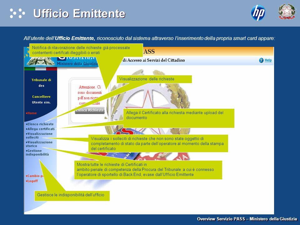 Ufficio Emittente Progetto PASS.