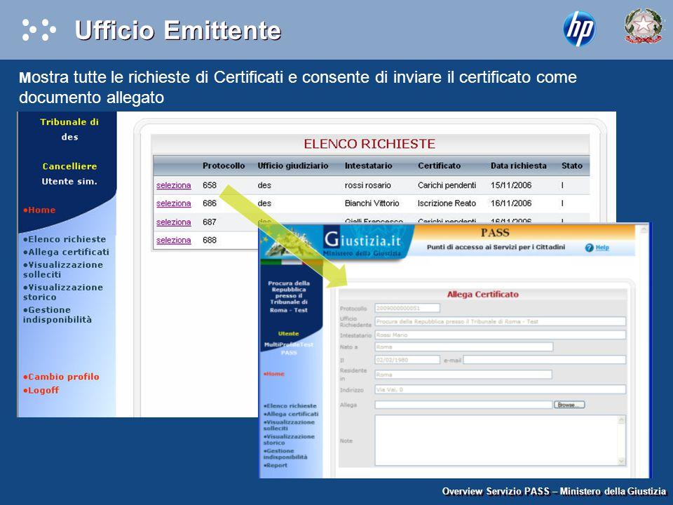 Ufficio Emittente Progetto PASS. Mostra tutte le richieste di Certificati e consente di inviare il certificato come documento allegato.