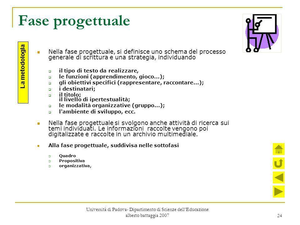 Fase progettuale Nella fase progettuale, si definisce uno schema del processo generale di scrittura e una strategia, individuando.