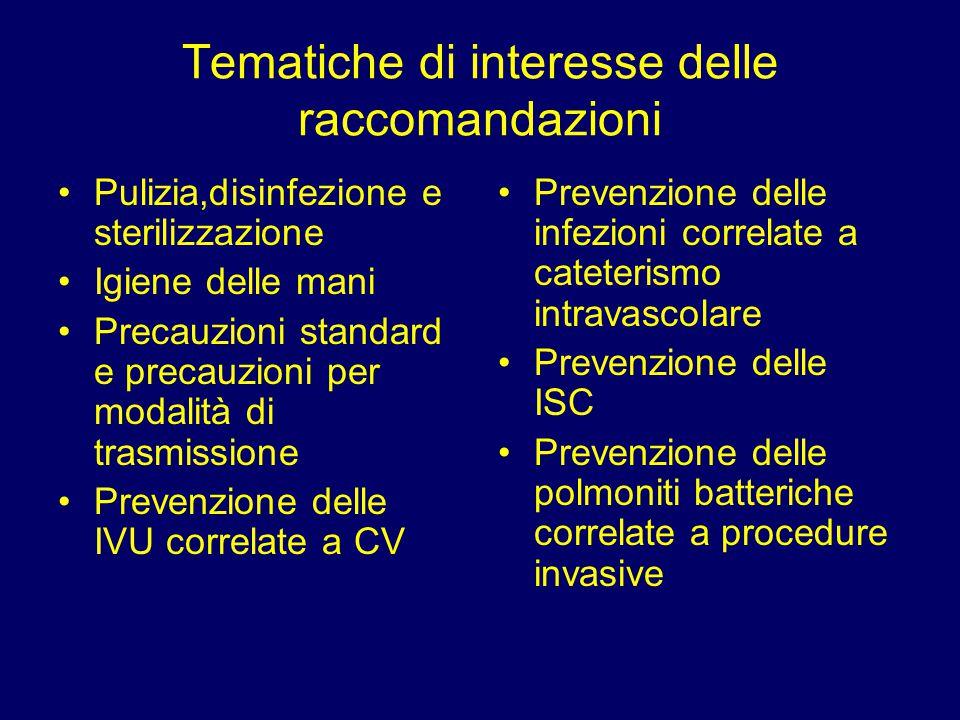 Tematiche di interesse delle raccomandazioni