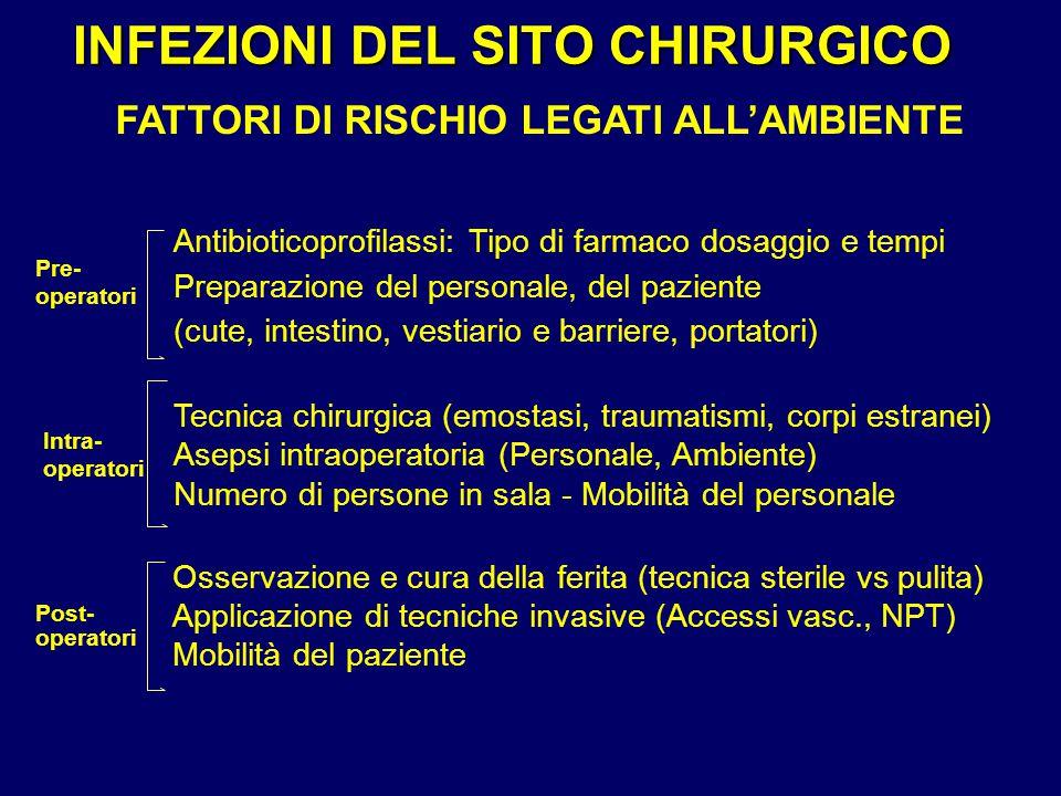 INFEZIONI DEL SITO CHIRURGICO