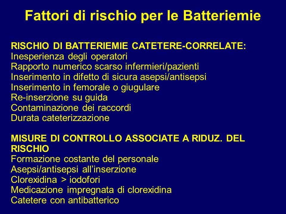 Fattori di rischio per le Batteriemie
