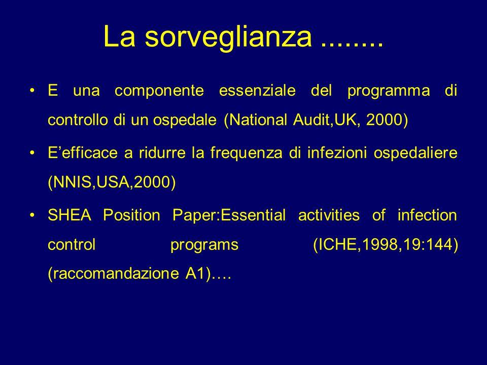 La sorveglianza ........ E una componente essenziale del programma di controllo di un ospedale (National Audit,UK, 2000)