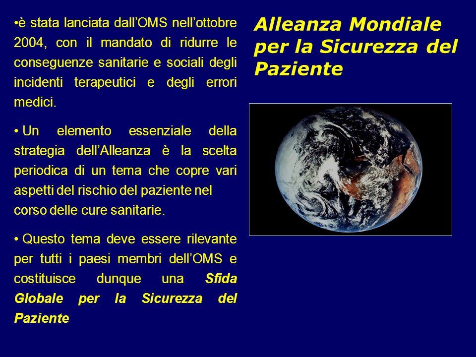 Alleanza Mondiale per la Sicurezza del Paziente