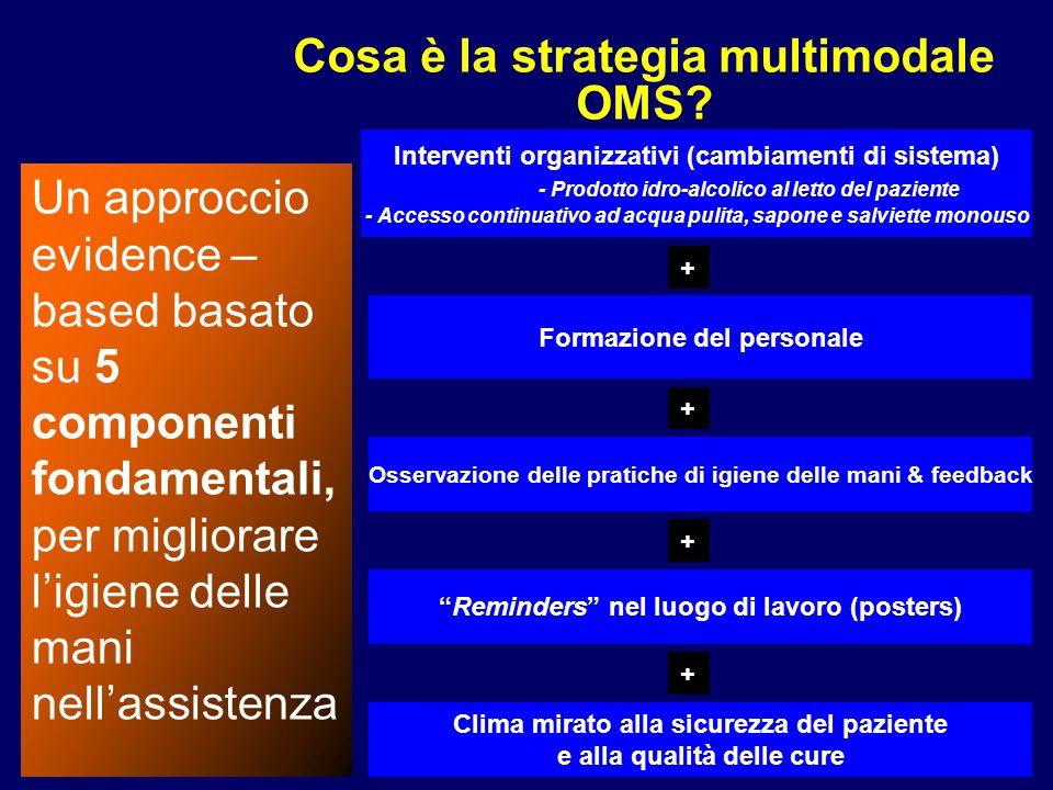 Cosa è la strategia multimodale OMS