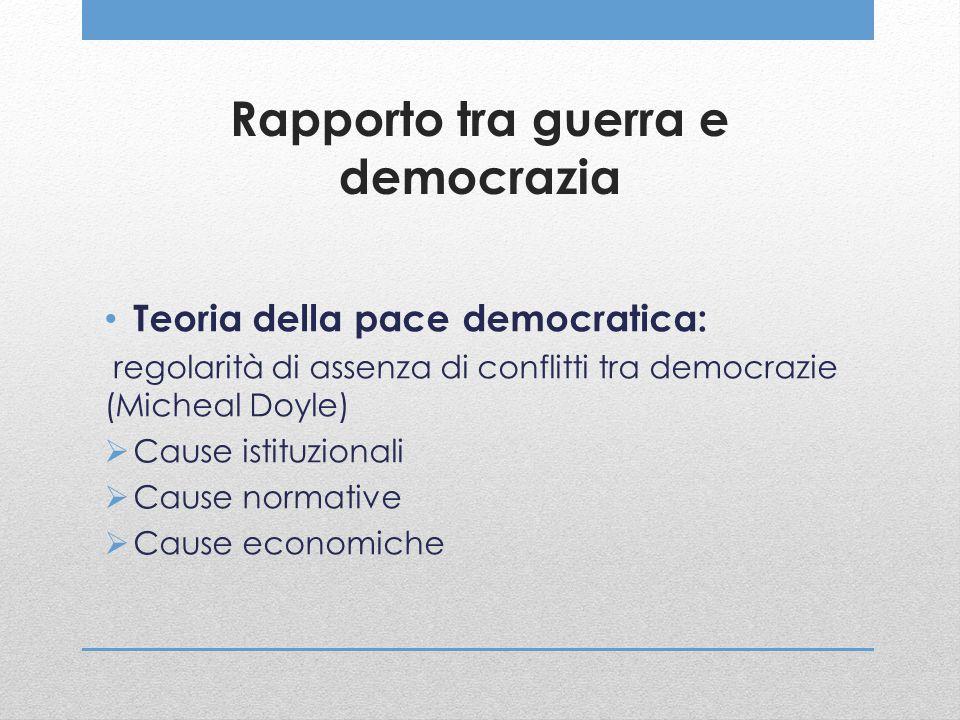 Rapporto tra guerra e democrazia