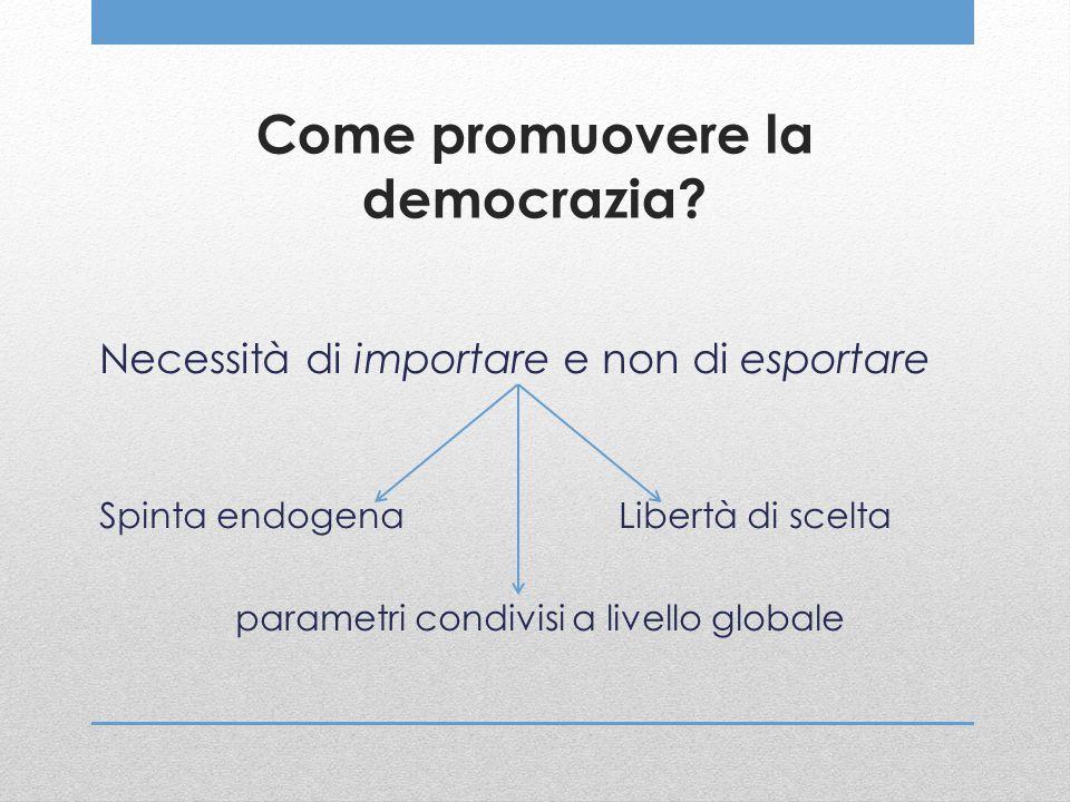 Come promuovere la democrazia