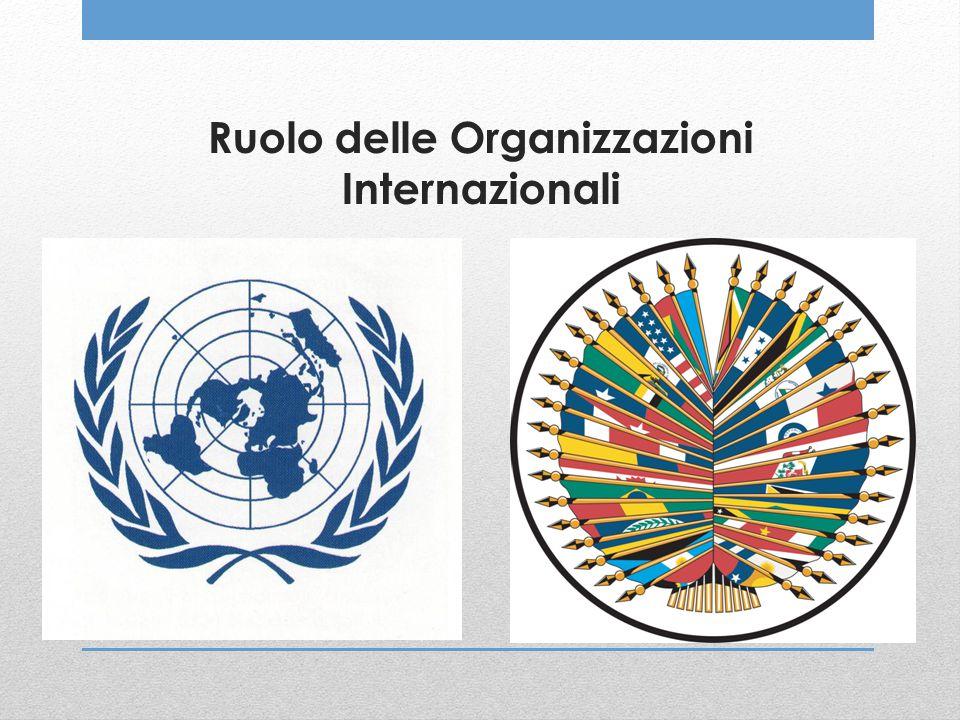 Ruolo delle Organizzazioni Internazionali