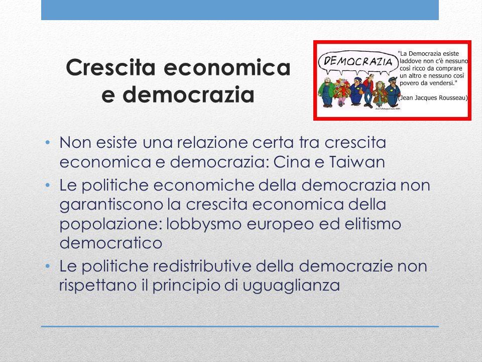 Crescita economica e democrazia