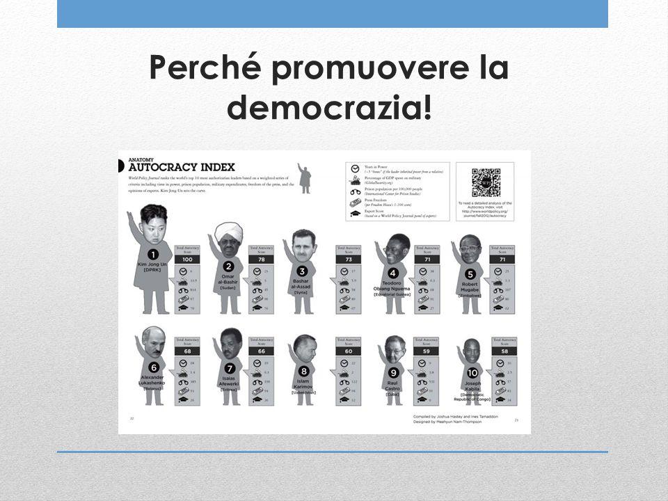 Perché promuovere la democrazia!