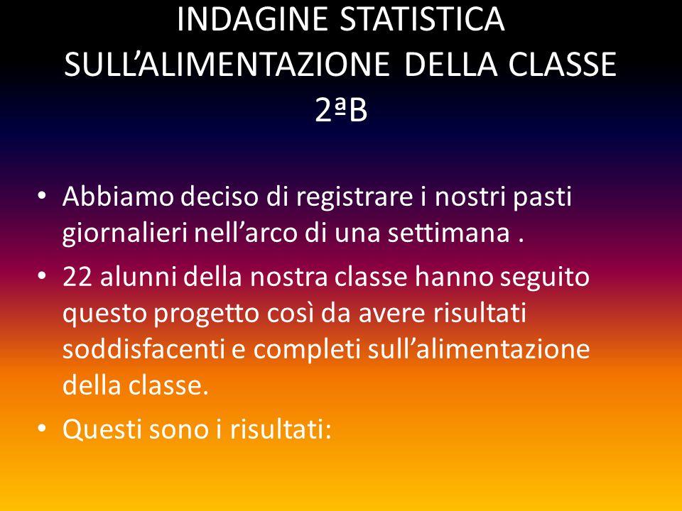 INDAGINE STATISTICA SULL'ALIMENTAZIONE DELLA CLASSE 2ªB