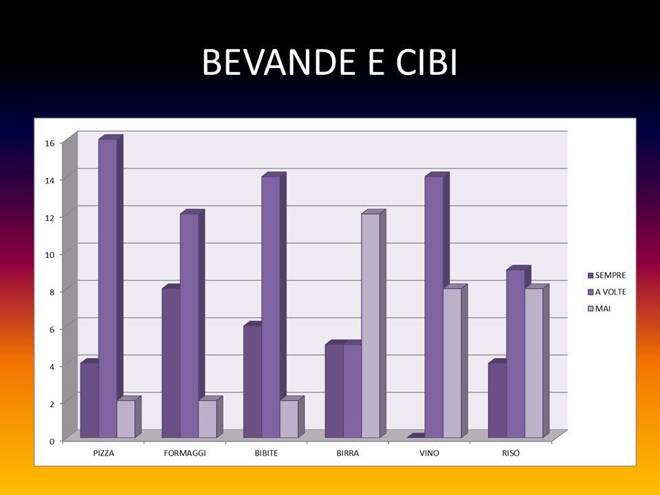 BEVANDE E CIBI