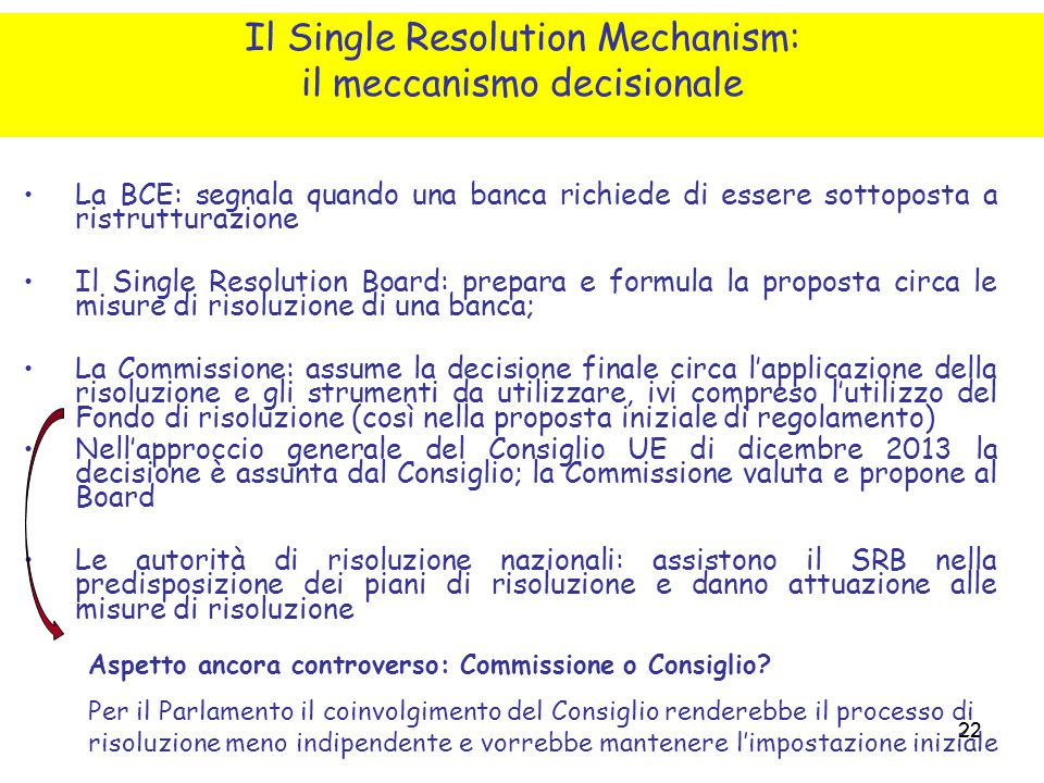 Il Single Resolution Mechanism: il meccanismo decisionale