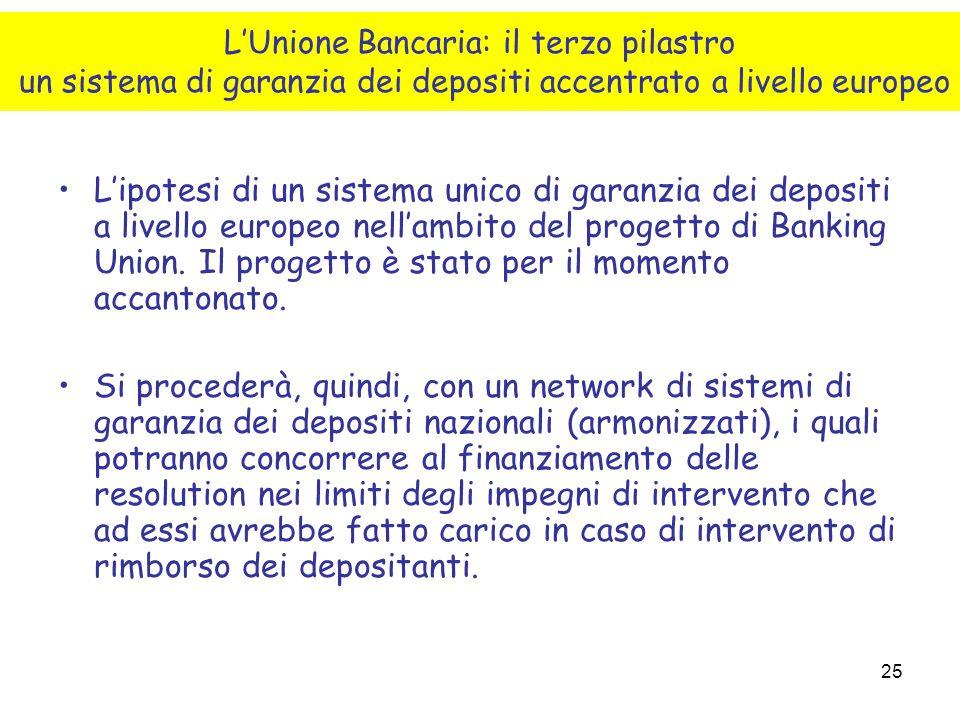 L'Unione Bancaria: il terzo pilastro un sistema di garanzia dei depositi accentrato a livello europeo