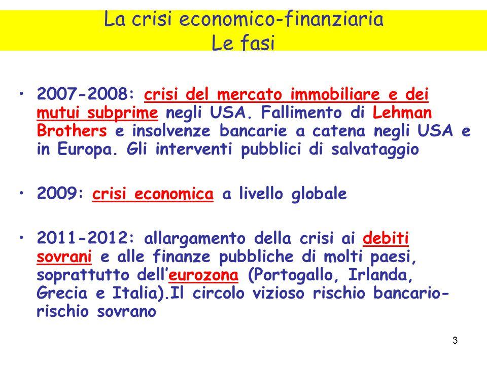 La crisi economico-finanziaria Le fasi