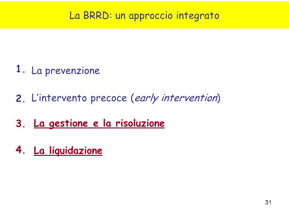 La BRRD: un approccio integrato